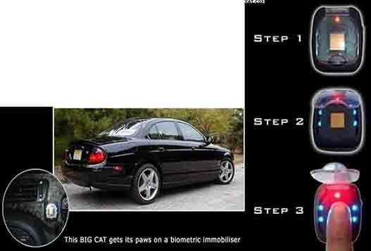 Fingerprint car locks, biometrics car lock, fingerprint car door